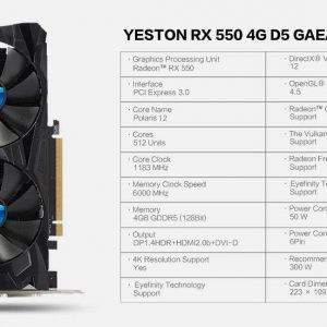 Yeston AMD RX550