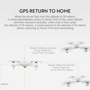 DRON JJRC JJPRO X3 HAX WIFI FPV - bijela - image JJRC-JJPRO-X3-HAX-WIFI-FPV-Brushless-RC-Quadcopter-RTF-White-20171207103447505-300x300 on https://smartmall.hr