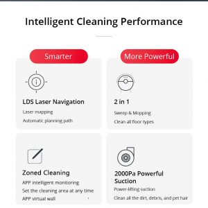 Xiaomi Mi Robot Usisavač Robot s laserskim sustavom za navođenje - image Xiaomi-Mi-Robot-Vacuum-Cleaner-2-International-Version-20181122114408112-300x300 on https://smartmall.hr