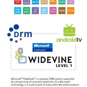 TV prijemnik MECOOL M8S PRO Android TV OS 3GB DDR4 32GB - image geekbuying-MECOOL-Android-TV-OS-3GB-DDR4-S912-TV-Box-with-Voice-Remote-520017--300x300 on https://smartmall.hr