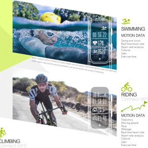 Makibes G03 Smart ručni sat IP68  Sport Tracker GPS Heart Rate Monitor Fitness Narukvica - image geekbuying-Makibes-G03-Smart-Bracelet-Black-422119--300x300 on https://smartmall.hr