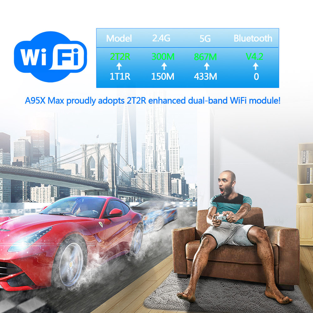 A95X MAX S905X2 - 4GB DDR4 64GB eMMC 4K Android 8.1 TV box SATA 2.5 SSD / HDD Dual Band WiFi Bluetooth Gigabit LAN USB3.0 - image geekbuying-A95X-MAX-S905X2-Android-8-1-4GB-64GB-TV-Box-720060-1-1 on https://smartmall.hr