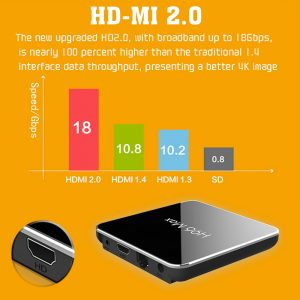 H96 MAX X2 Amlogic S905X2 Android 8.1 4GB DDR4 32GB eMMC TV box Dual Band WiFi LAN Bluetooth USB3.0 HDMI - image geekbuying-H96-MAX-X2-S905X2-4GB-32GB-TV-Box-674095--300x300 on https://smartmall.hr