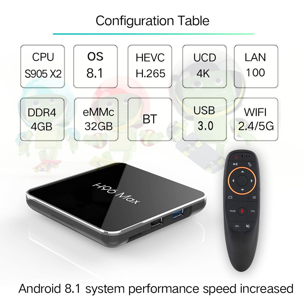 TV BOX H96 MAX X2 Amlogic S905X2 Android 8.1 4GB DDR4 32GB - image geekbuying-H96-MAX-X2-S905X2-Android-8-1-4GB-32GB-TV-Box-697992- on https://smartmall.hr