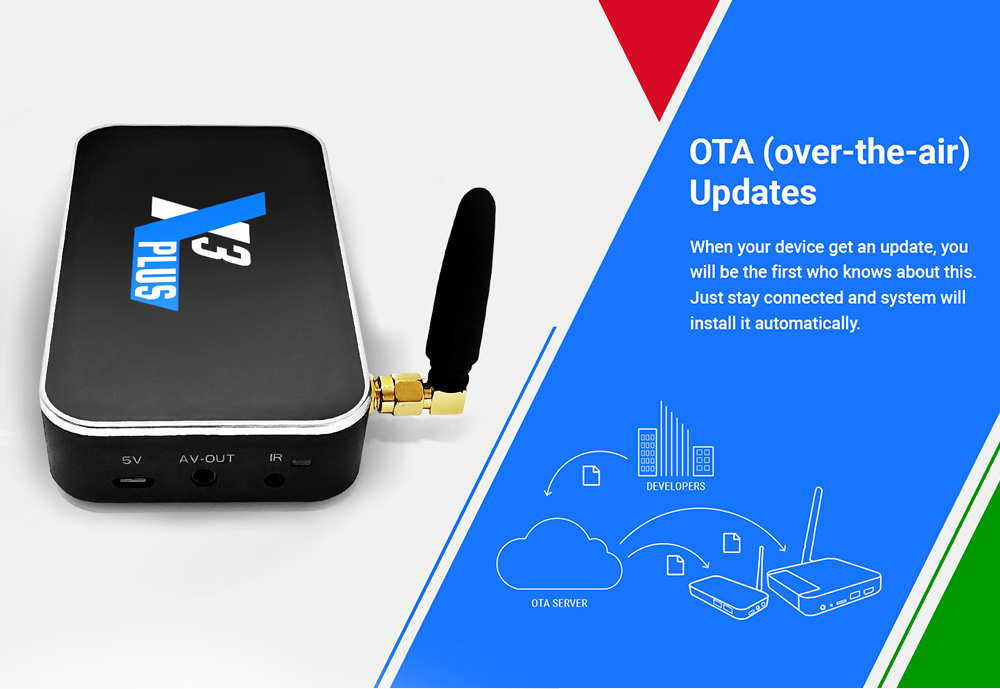 Android TV box - X3 PRO Amlogic S905X3 - image 75b578ef-d242-42d0-a1ed-2cf59c5a7a89 on https://smartmall.hr